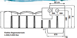 technische tekening regenwatertank gep