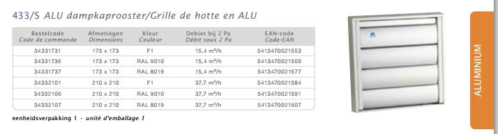Renson ALU dampkaprooster 433 wit 210 x 210 cm