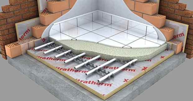 Beroemd PIR Platen plaatsen bij vloerverwarming | Bouwkampioen RQ02
